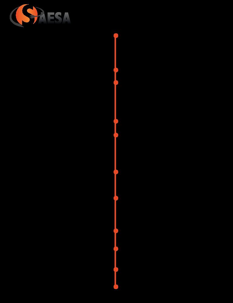 LINEA-DEL-TIEMPO